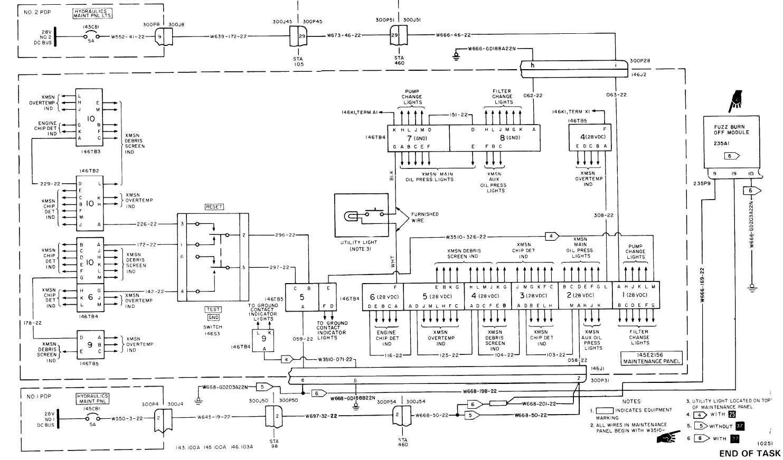 200 Electrical Distribution Wiring Diagram Full Hd Version Wiring Diagram Linn Diagram Mille Annonces Fr
