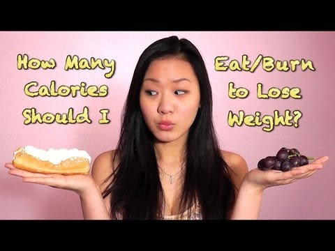 How to Count Your Calories to Lose Weight Fast and See ...