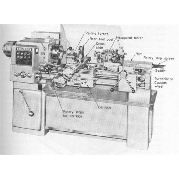 Labeled Diagram Of Lathe Machine