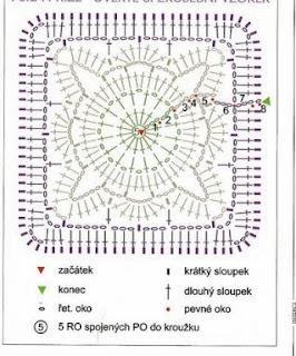 crochet under schemes (266x320, 36Kb)