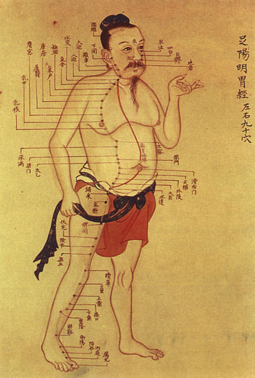 Old Chinese medical chart on acupuncture meridians