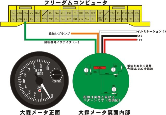 34 Rpm Gauge Wiring Diagram