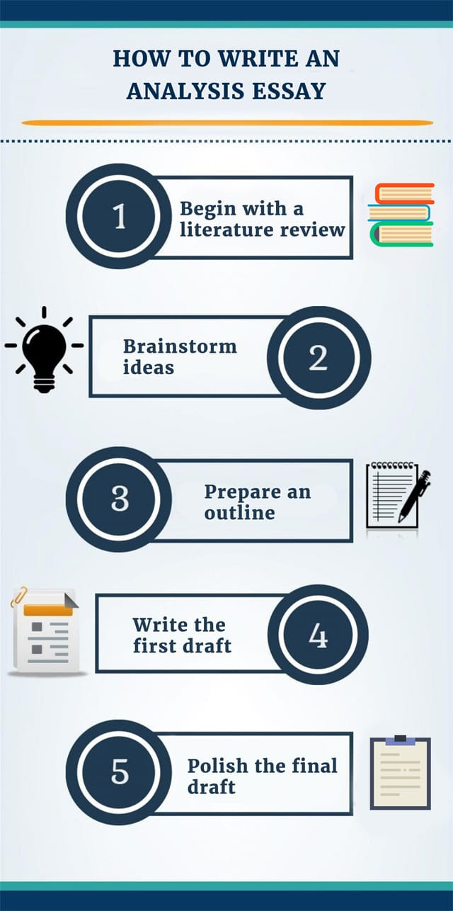 how to write an essay analysis
