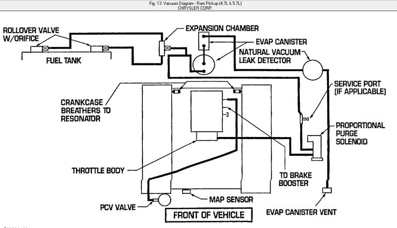 31 2002 Dodge Dakota Evap System Diagram