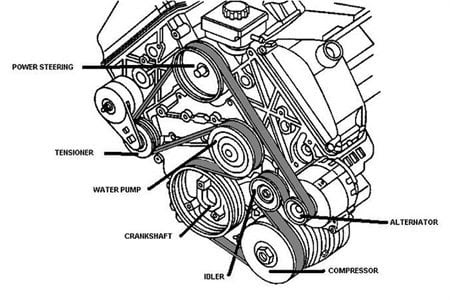 gm bonnevilleeighty eightlesabre 1986 1999 covers all us and canadian models of pontiac bonneville oldsmobile eighty eight lss and buick lesabre chiltons total car care repair manual