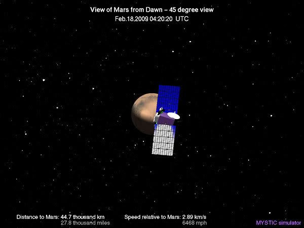 Dawn's position near Mars, as of 8:20 PM, PST on February 17, 2009.