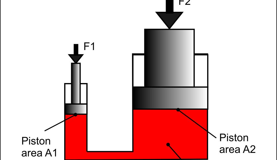 67 Dc 9 Hydraulic System