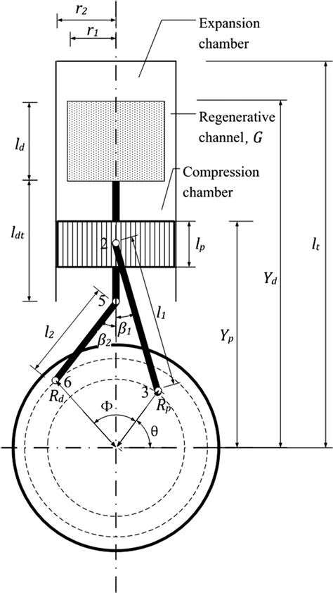 Schematic diagram of the beta-type Stirling engine with