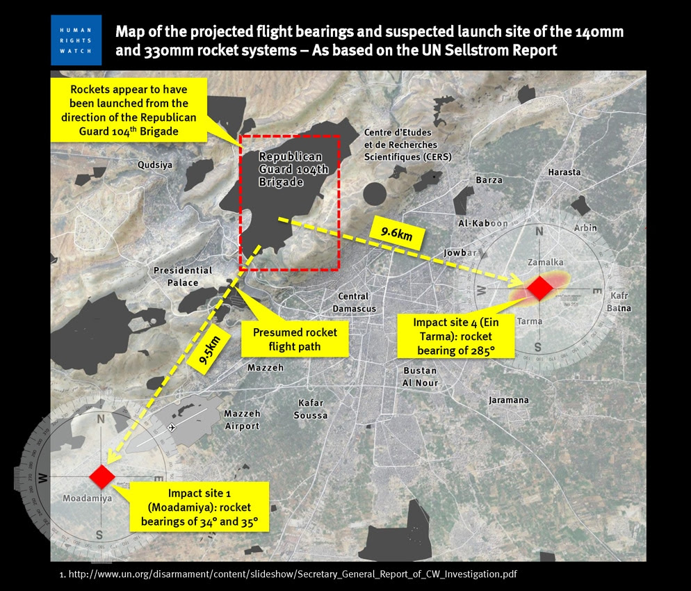 This is where the chemical weapons attack likely came from, according to a U.N. investigation (Human Rights Watch)