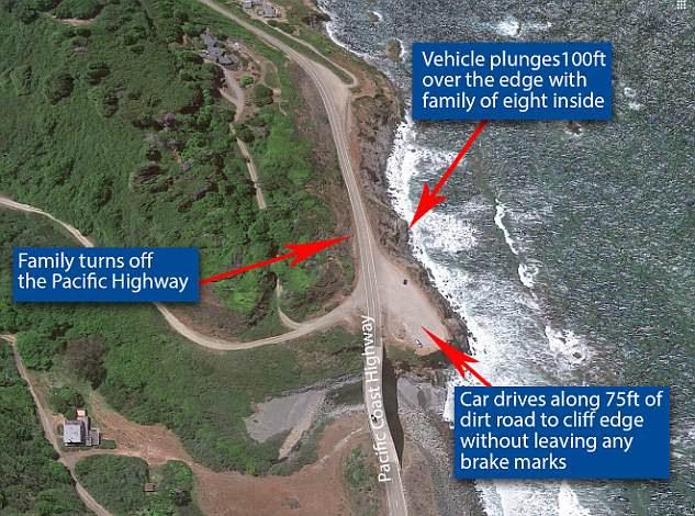 C'est une vue aérienne de la falaise que la famille a plongée dans leur voiture sur la Pacific Coast Highway en Californie. Pour atteindre le bord de la falaise, les femmes auraient dû quitter l'autoroute du Pacifique et traverser 75 pieds de terre battue avant de franchir le bord de la falaise