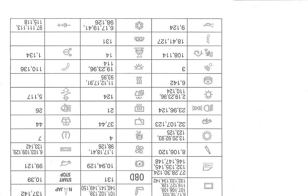 35 2007 Bmw 328i Fuse Box Diagram