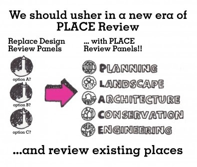 PLACE review graphic