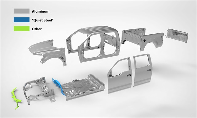 Is the New Aluminum the Death of Automotive Steel ...