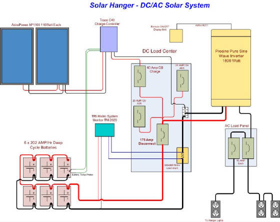 Energy Saving  Solar    panel       wiring       diagram    schematic