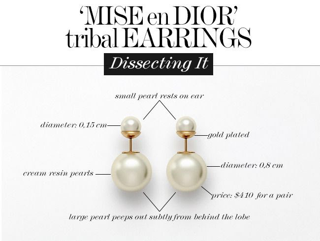 Dissecting It: 'Mise en Dior' Tribal Earrings