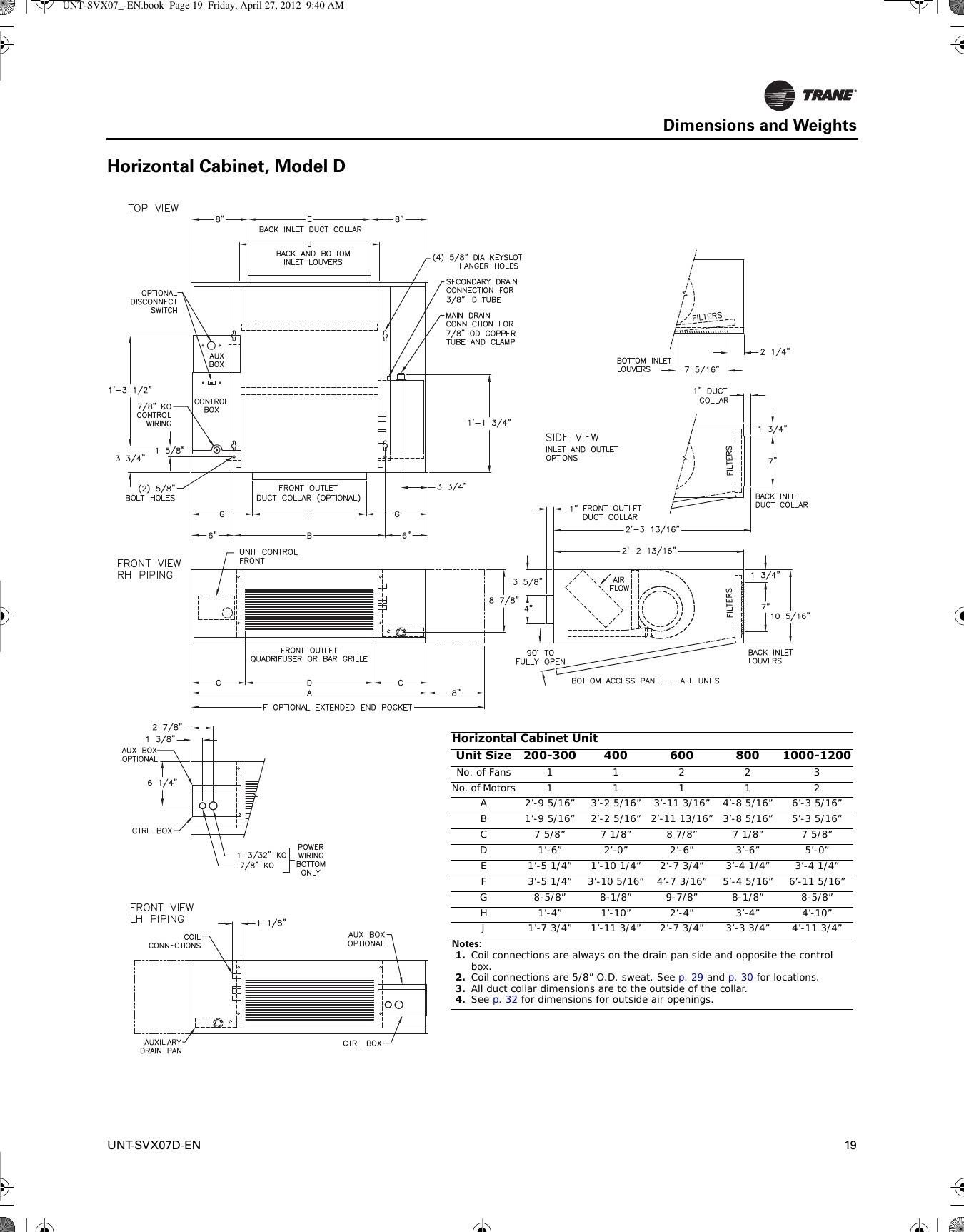 Chrysler 2 4 Engine Diagram Wiring Diagram Oil Resource B Oil Resource B Led Illumina It