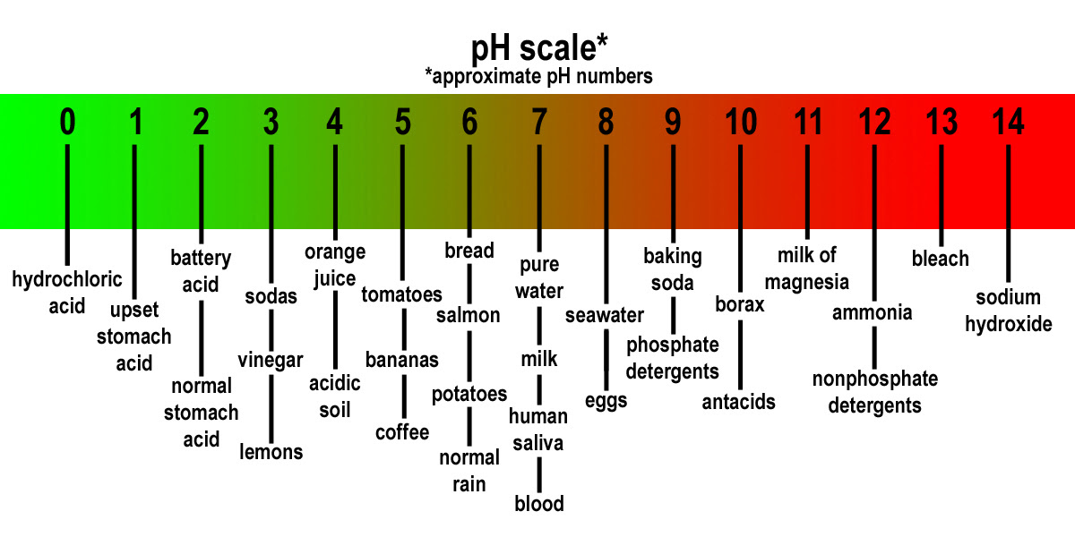 phscalergb