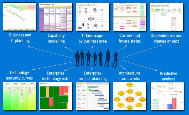 enterprise architecture4