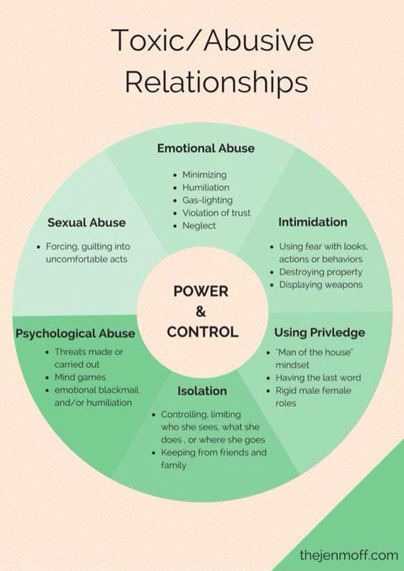 How To End Unhealthy Relationships