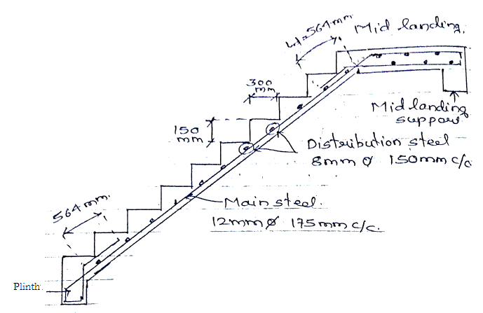 Design A Doglegged Staircase For A Office Building As Shown In
