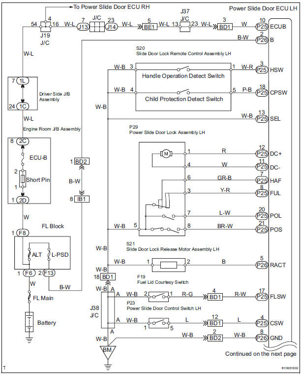 Toyota Sienna Service Manual Power Slide Door Lh Does Not Operate When Satellite Switch Is Pressed Diagnostic Trouble Code Chart Power Slide Door System Engine Hood Door