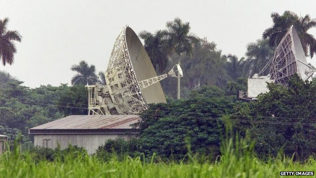 Lourdes base communications dishes - 2001 file pic