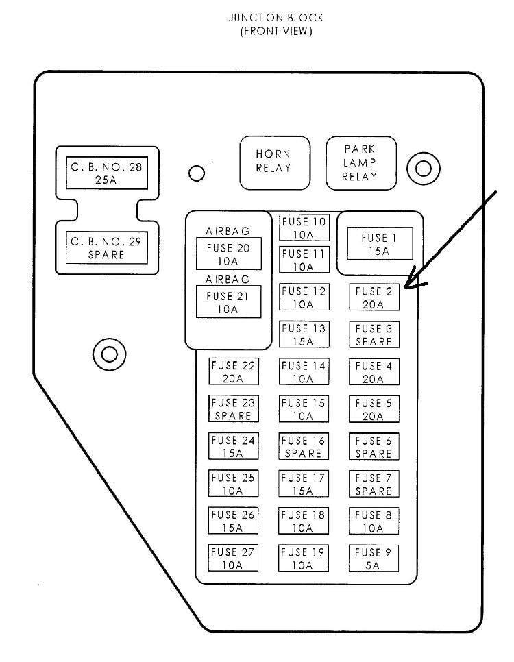 2001 Dodge Dakota Wiring Diagram Fuse 4 Wiring Diagram Visual Visual Cfcarsnoleggio It