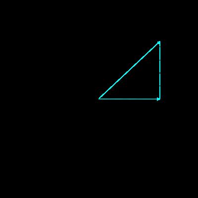 Global Art: trigonometry unit circle