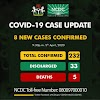 Covid19 Case In Nigeria Rises To 232 As 8 New Cases Was Confirmed