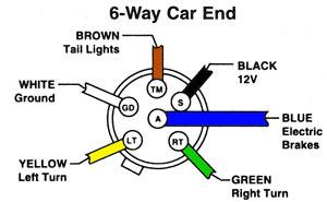 type trailer plug wiring diagramtrailer parts diagram. Black Bedroom Furniture Sets. Home Design Ideas