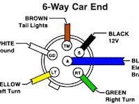 Round 7 Pin Towing Wiring Diagram