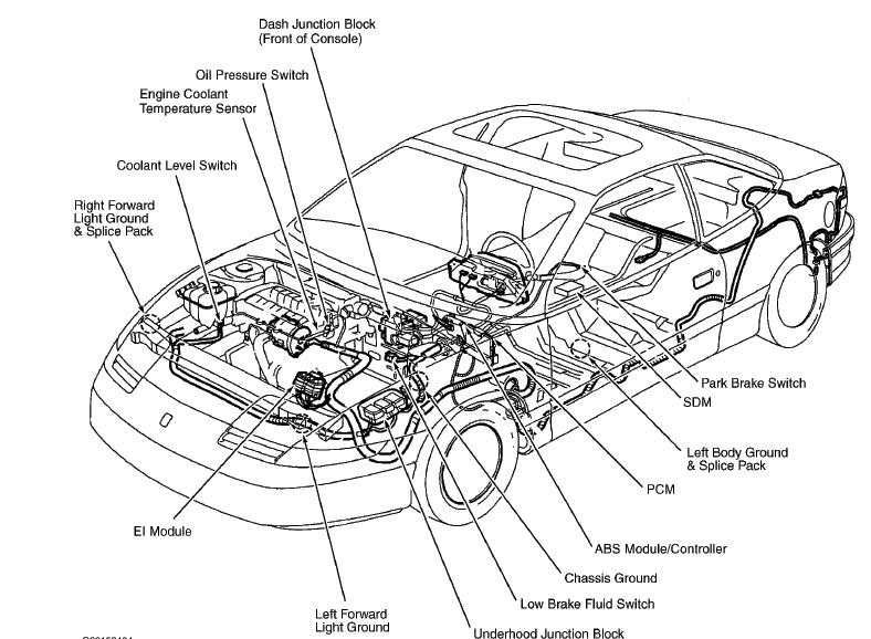 [DIAGRAM] 1996 Saturn Sl1 Engine Diagram FULL Version HD ...