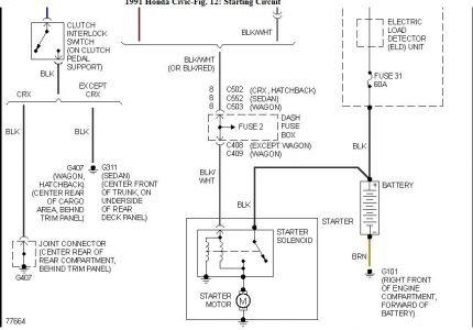 1994 Honda Civic Ignition Wiring Diagram Wiring Diagrams Deliver Deliver Miglioribanche It