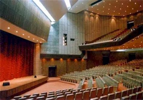 Auditoriums in Bangalore, Auditoriums and Theaters in