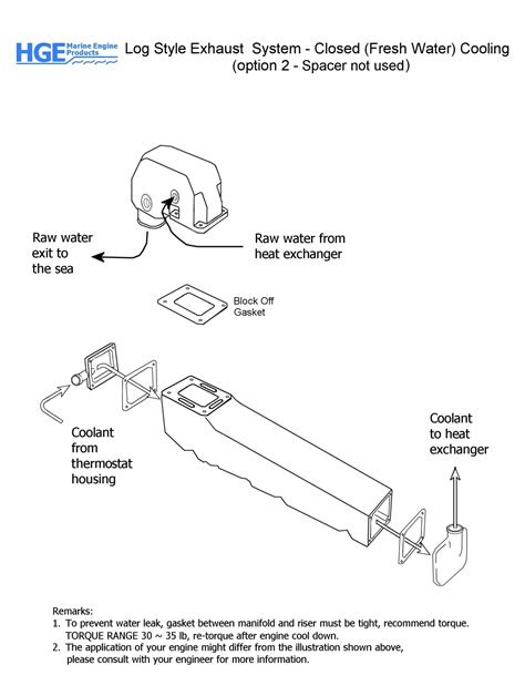 Marine Engine Service - Marine Manifolds, Cooling Systems
