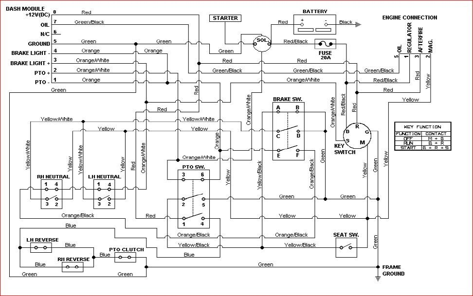 17 New Delta 6201 Pto Switch Diagram Wiring Diagram Carling Lw on