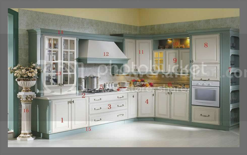 Kitchen Cabinets, More Than Just Doors