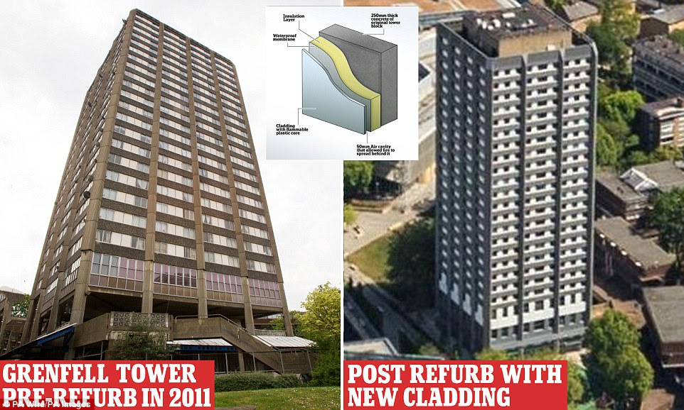 Experts suspect cladding added to the outside of the 1970s tower block may have helped the fire spread so quickly