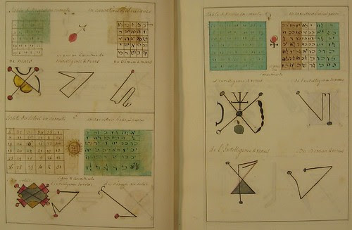 text and symbols of Kabbala