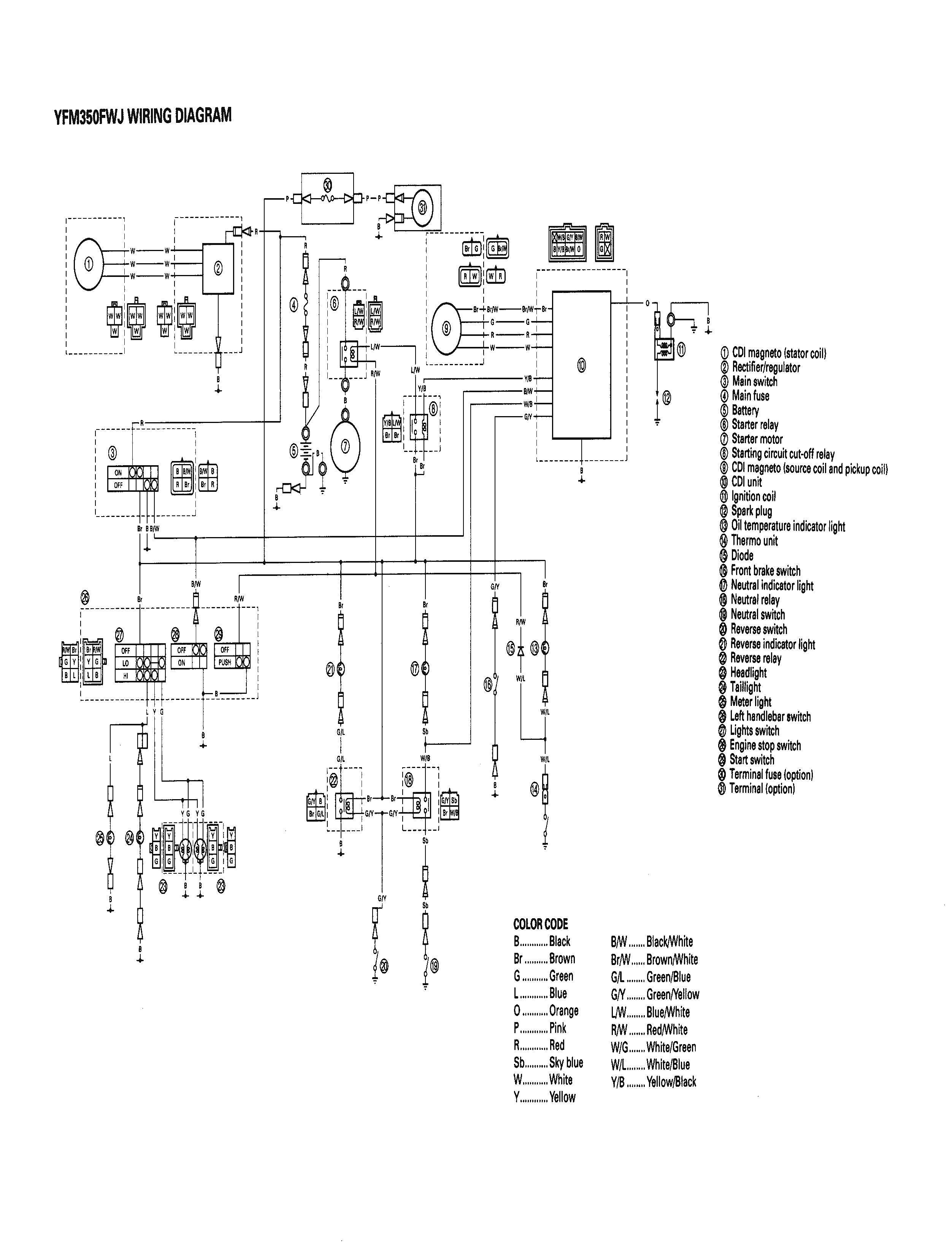 2002 Yamaha 660 Grizzly Wiring Diagram In Pdf Wiring Diagram Schema Write Track Write Track Atmosphereconcept It