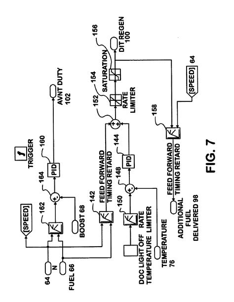 Patent US6829890 - Forced regeneration of a diesel