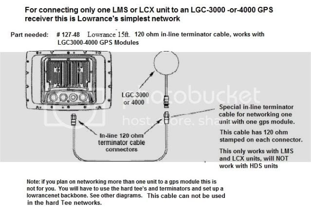 Lowrance Nmea 2000 Network Diagram