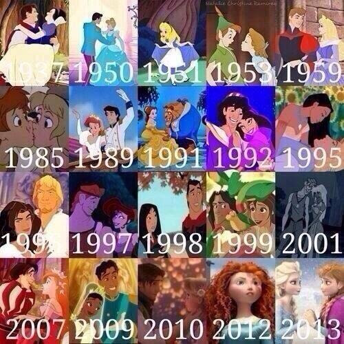 Disney princess movie - image #1760101 by saaabrina on ...