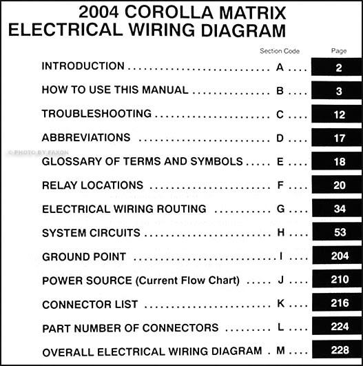 Diagram 2004 Toyota Corolla Matrix Wiring Diagram Manual Original Full Version Hd Quality Manual Original Diagrammongep Mairiecellule Fr