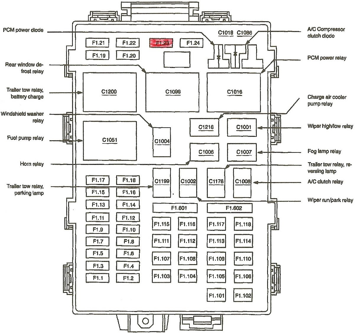 Ford E 450 Fuse Diagram For 2000