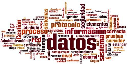 Nube de tags con los conceptos más importantes del exámen de test de las oposiciones del grupo A2 del Estado