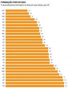 dados censo
