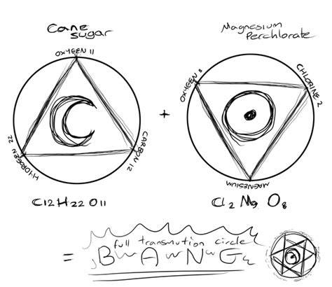 kimblees tattoos darkened nature fullmetal alchemist