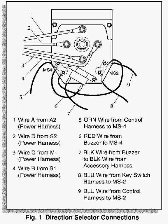 Diagram Ezgo 36v Ignition Wiring Diagram Full Version Hd Quality Wiring Diagram Fisherswiring2j Atuttasosta It