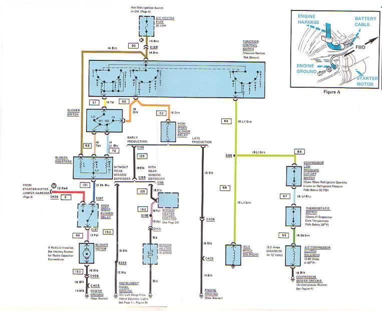 Diagram Citroen C3 Car Wiring Diagram Full Version Hd Quality Wiring Diagram Piediagramk Urbanamentevitale It